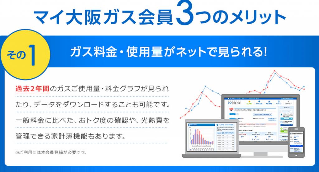 マイ大阪ガス本会員のメリットその1 毎月のガス利用量やガス代をチェックできる説明バナー