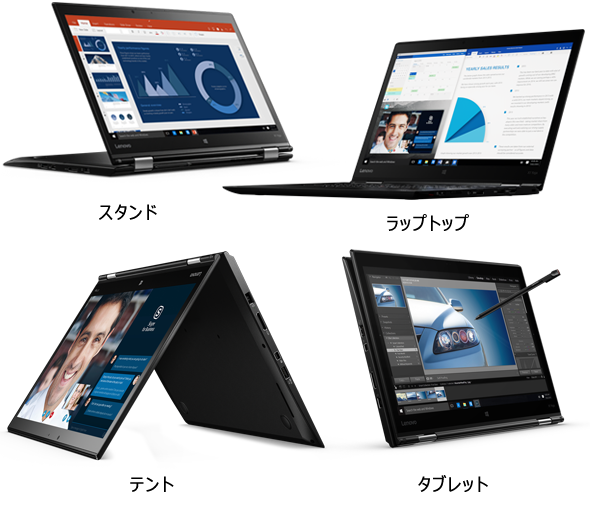 ThinkPad X1 Yoga、4つのモード
